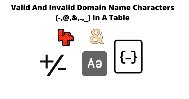Valid And Invalid Domain Name Characters
